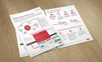 Keste brochures by P.R. Inc.